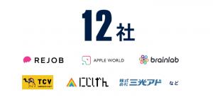 じげんのグループ会社数(2020年1月時点)